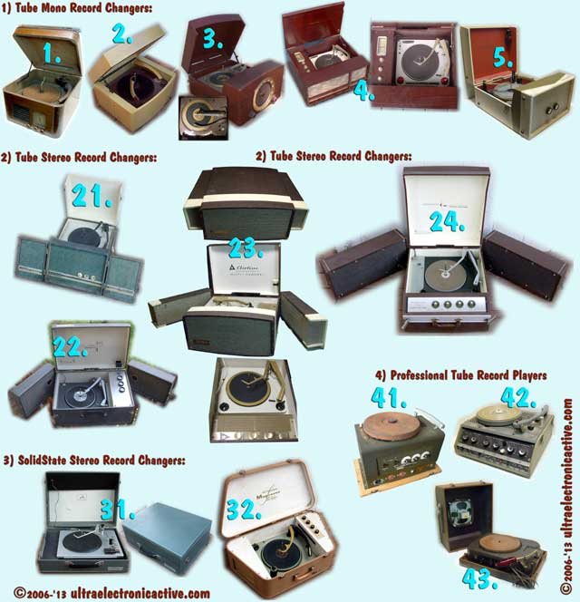 Selection of record changers and professional transcription record players